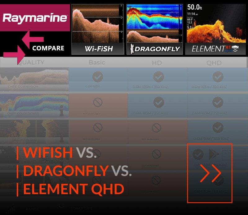 Raymarine Echos | Vergleich